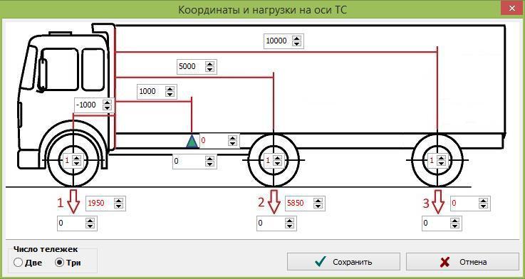 Расчет нагрузок в программе SCAD  3D PROJECT