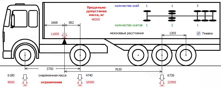 Схема автопоезда сбоку